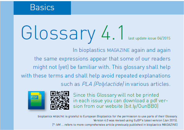 Bioplastics Glossary – (from the European Bioplastics